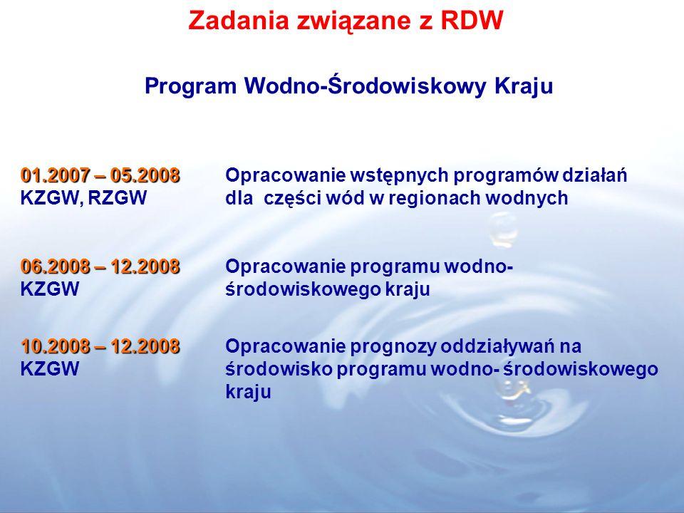 Zadania związane z RDW Zadania bezpośrednie RDW Ustanowienie celów środowiskowych - określenie celów środowiskowych dla części wód Konsultacje społeczne istotnych problemów gospodarki wodnej - m.in.