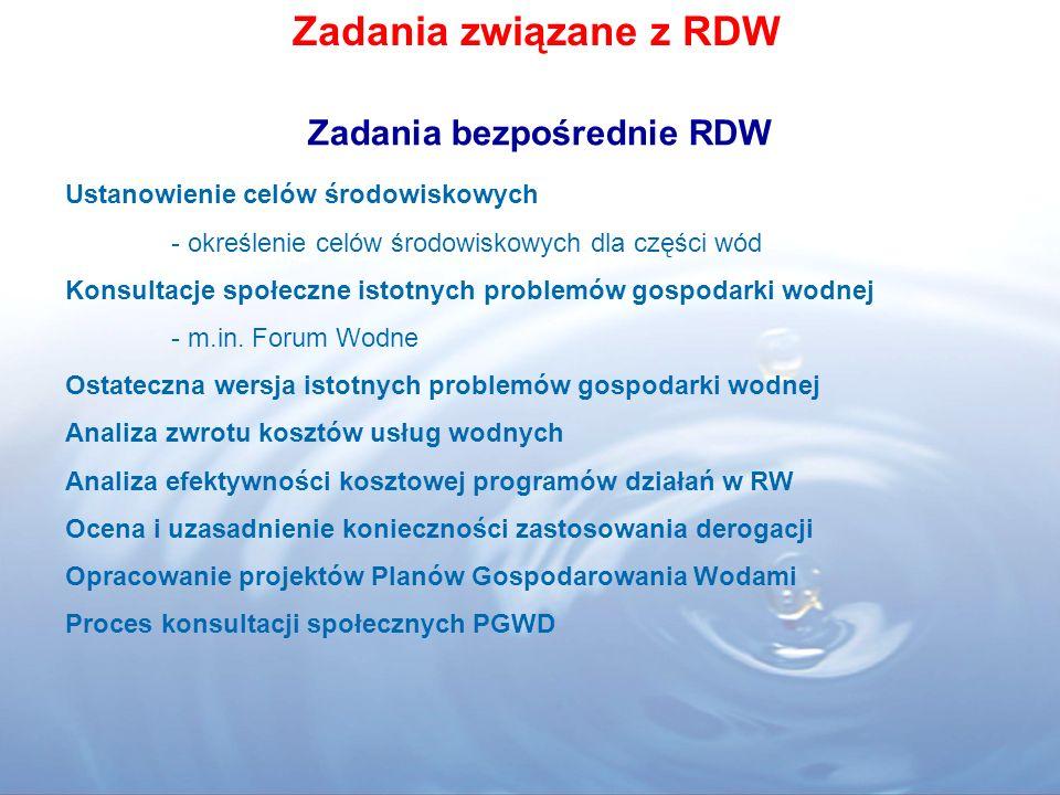 Powiązania w procesie planowania gospodarowania wodami