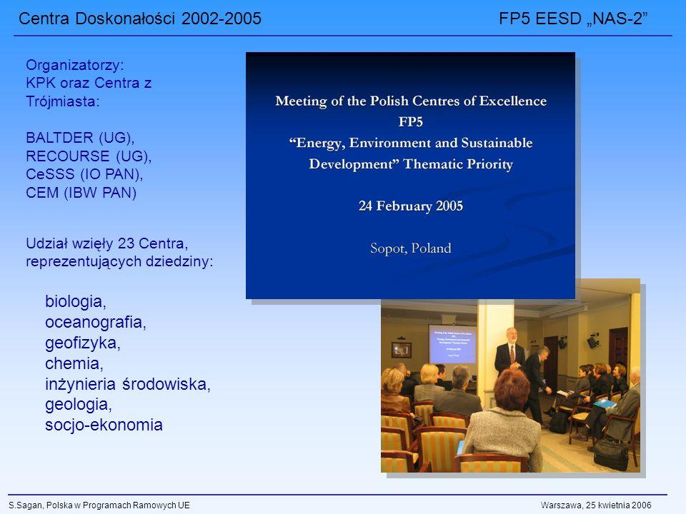 Centra Doskonałości 2002-2005 FP5 EESD NAS-2 S.Sagan, Polska w Programach Ramowych UE Warszawa, 25 kwietnia 2006 Udział wzięły 23 Centra, reprezentujących dziedziny: biologia, oceanografia, geofizyka, chemia, inżynieria środowiska, geologia, socjo-ekonomia Organizatorzy: KPK oraz Centra z Trójmiasta: BALTDER (UG), RECOURSE (UG), CeSSS (IO PAN), CEM (IBW PAN)