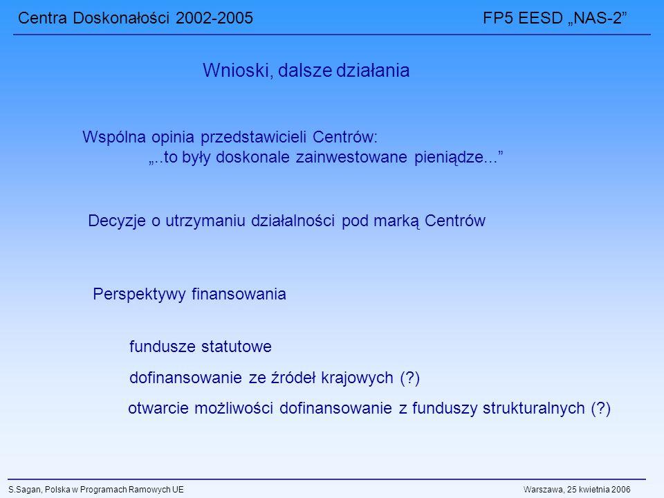 Centra Doskonałości 2002-2005 FP5 EESD NAS-2 S.Sagan, Polska w Programach Ramowych UE Warszawa, 25 kwietnia 2006 Wnioski, dalsze działania Wspólna opinia przedstawicieli Centrów:..to były doskonale zainwestowane pieniądze...