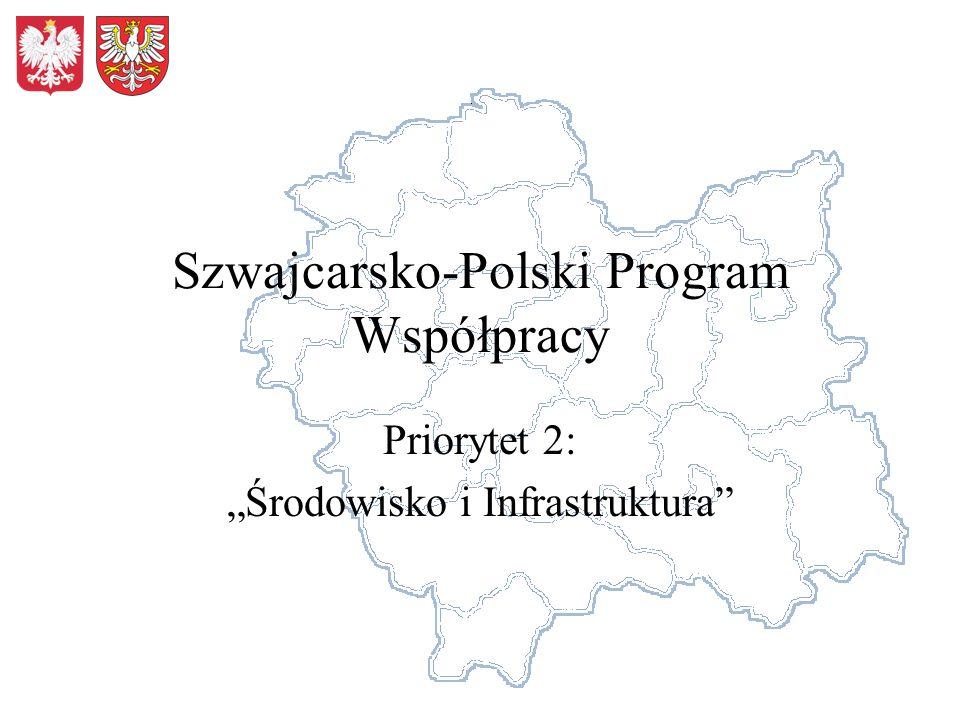 Szwajcarsko-Polski Program Współpracy Priorytet 2: Środowisko i Infrastruktura