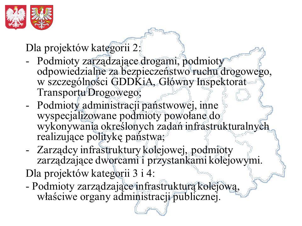 Dla projektów kategorii 2: -Podmioty zarządzające drogami, podmioty odpowiedzialne za bezpieczeństwo ruchu drogowego, w szczególności GDDKiA, Główny Inspektorat Transportu Drogowego; -Podmioty administracji państwowej, inne wyspecjalizowane podmioty powołane do wykonywania określonych zadań infrastrukturalnych realizujące politykę państwa; -Zarządcy infrastruktury kolejowej, podmioty zarządzające dworcami i przystankami kolejowymi.