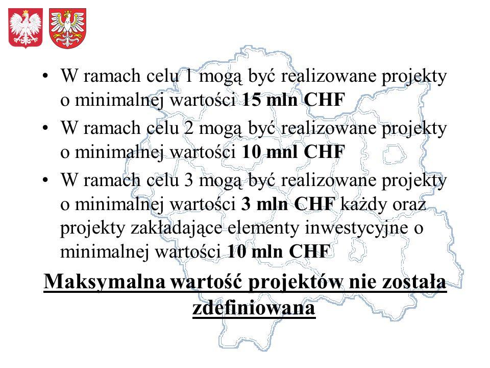 W ramach celu 1 za kwalifikowalne uznaje się projekty z zakresu: 1.