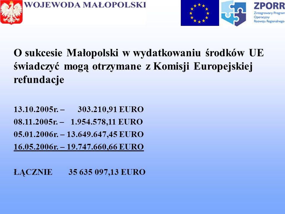 O sukcesie Małopolski w wydatkowaniu środków UE świadczyć mogą otrzymane z Komisji Europejskiej refundacje 13.10.2005r. – 303.210,91 EURO 08.11.2005r.