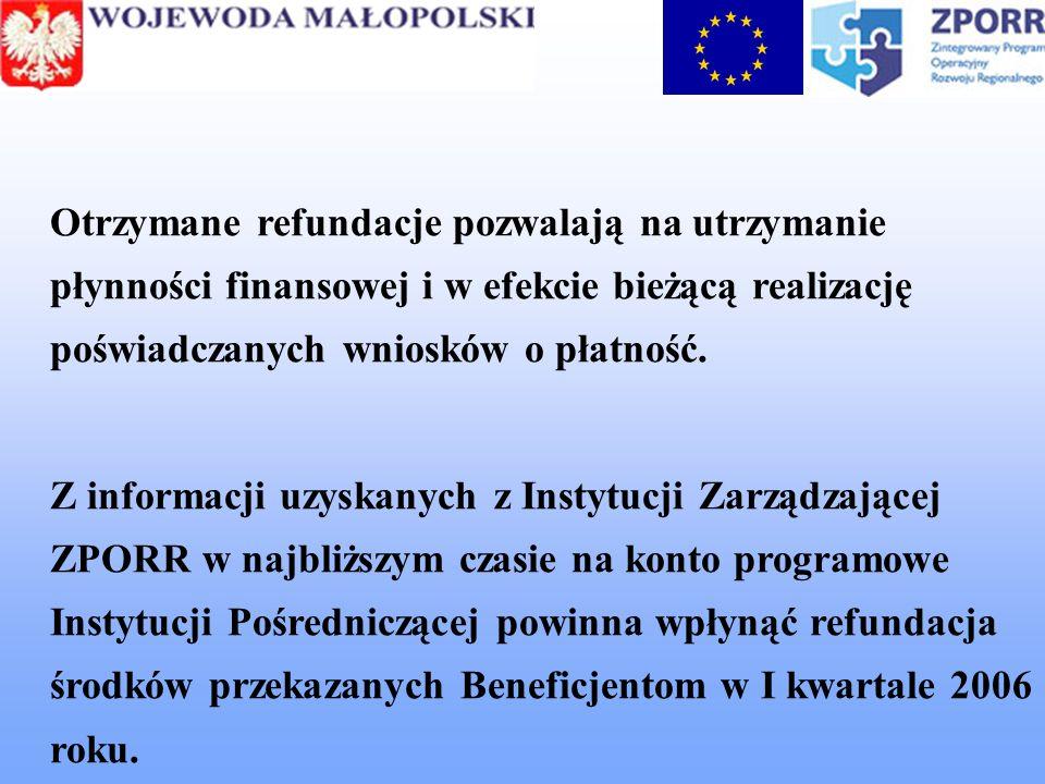 Otrzymane refundacje pozwalają na utrzymanie płynności finansowej i w efekcie bieżącą realizację poświadczanych wniosków o płatność. Z informacji uzys