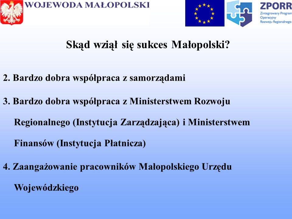 Skąd wziął się sukces Małopolski? 2. Bardzo dobra współpraca z samorządami 3. Bardzo dobra współpraca z Ministerstwem Rozwoju Regionalnego (Instytucja