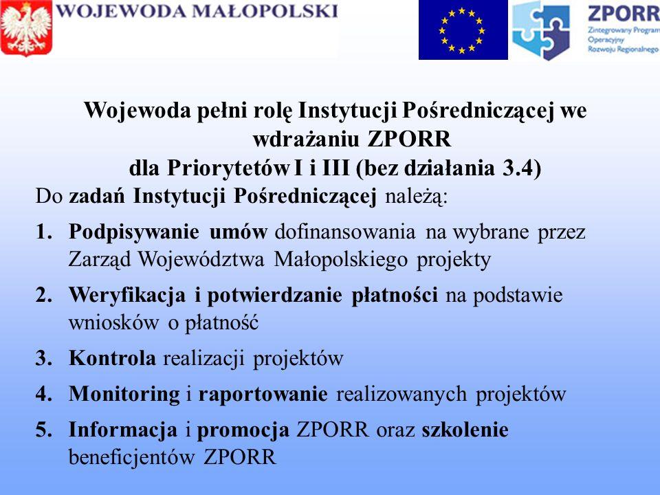 Wojewoda pełni rolę Instytucji Pośredniczącej we wdrażaniu ZPORR dla Priorytetów I i III (bez działania 3.4) Do zadań Instytucji Pośredniczącej należą: 1.Podpisywanie umów dofinansowania na wybrane przez Zarząd Województwa Małopolskiego projekty 2.Weryfikacja i potwierdzanie płatności na podstawie wniosków o płatność 3.Kontrola realizacji projektów 4.Monitoring i raportowanie realizowanych projektów 5.Informacja i promocja ZPORR oraz szkolenie beneficjentów ZPORR