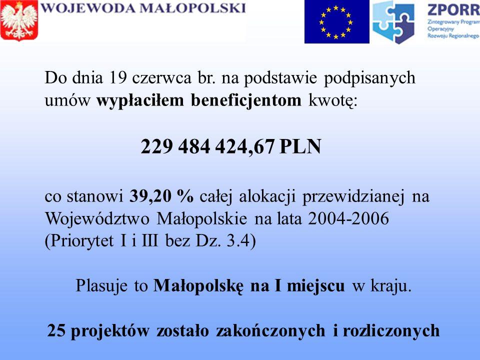 Do dnia 19 czerwca br. na podstawie podpisanych umów wypłaciłem beneficjentom kwotę: 229 484 424,67 PLN co stanowi 39,20 % całej alokacji przewidziane