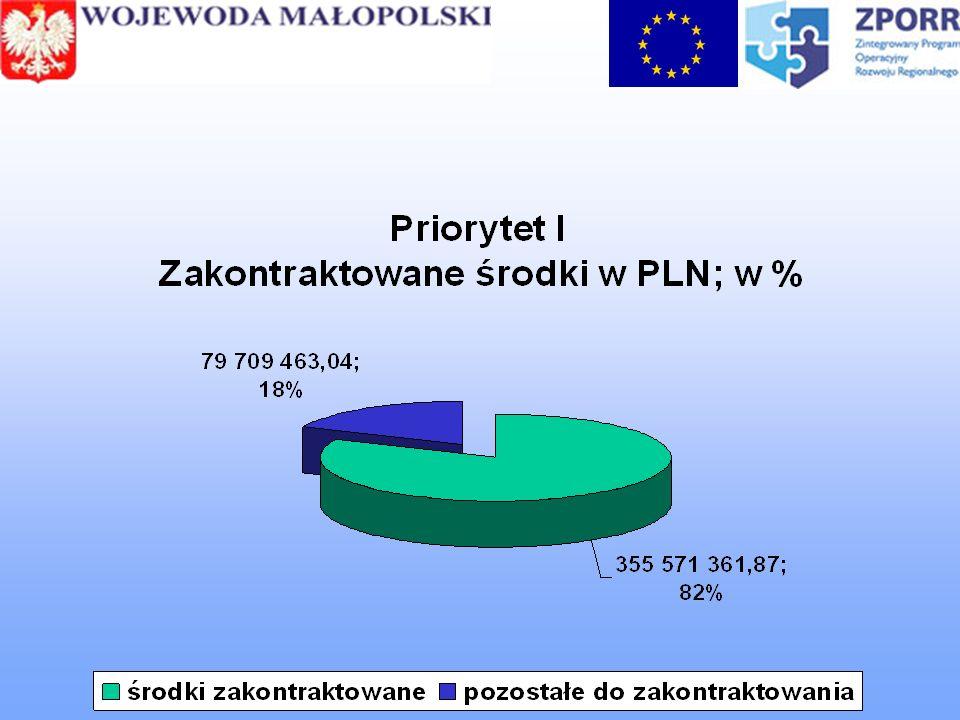 Dziękuję ul.Basztowa 22, 31-156 Kraków tel.