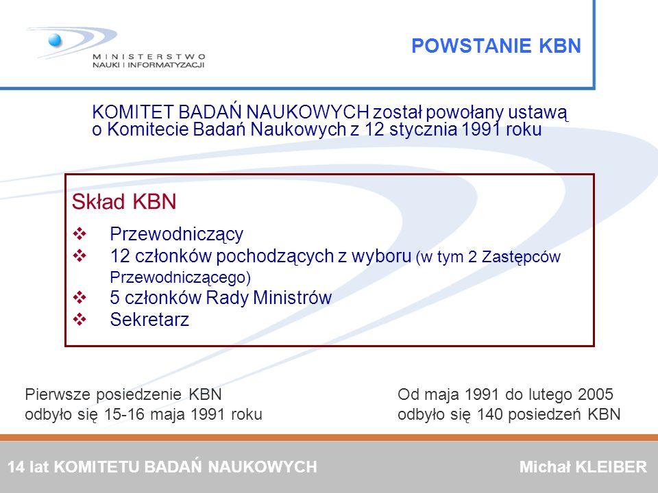 KOMITET BADAŃ NAUKOWYCH został powołany ustawą o Komitecie Badań Naukowych z 12 stycznia 1991 roku POWSTANIE KBN Pierwsze posiedzenie KBN odbyło się 1