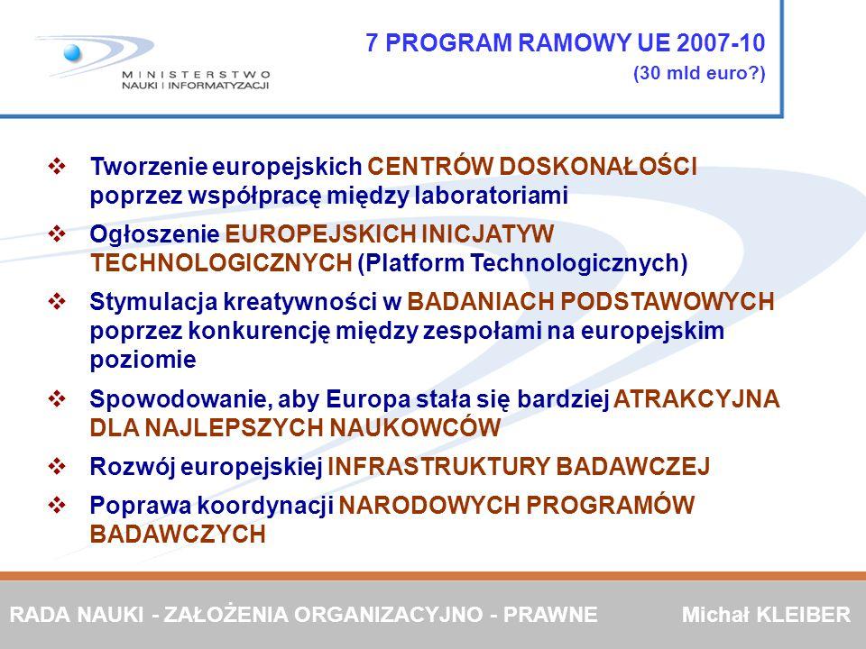 7 PROGRAM RAMOWY UE 2007-10 (30 mld euro?) Tworzenie europejskich CENTRÓW DOSKONAŁOŚCI poprzez współpracę między laboratoriami Ogłoszenie EUROPEJSKICH