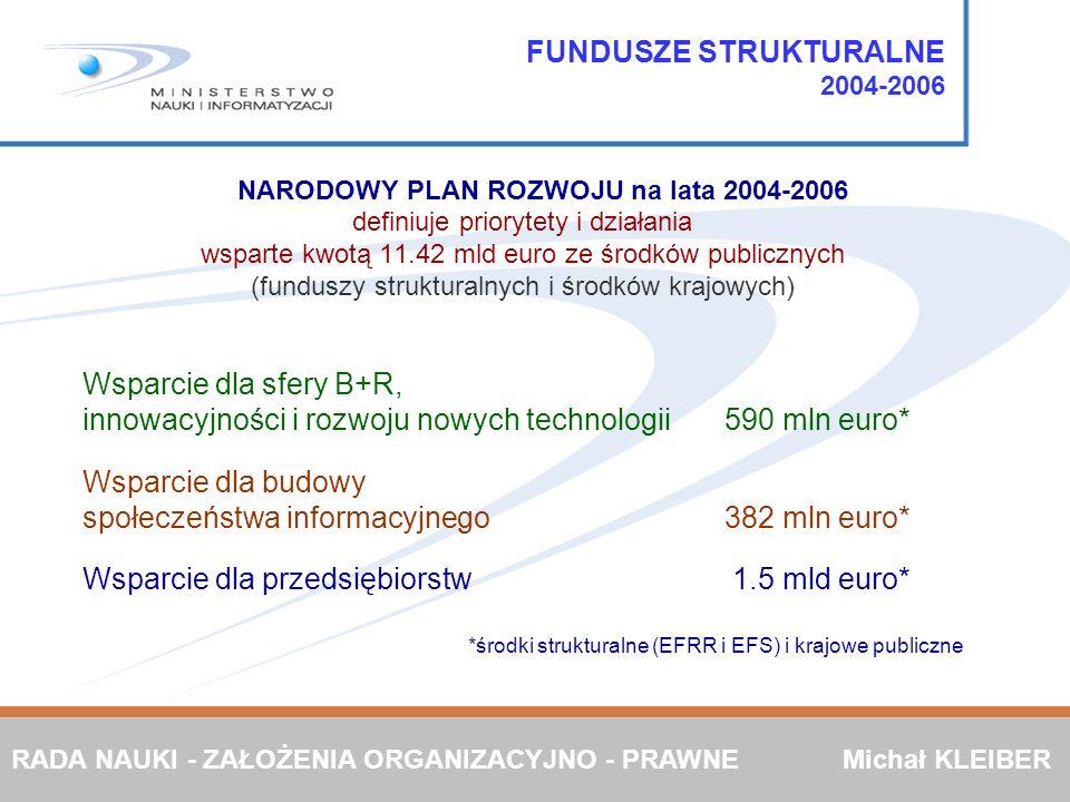 FUNDUSZE STRUKTURALNE 2004-2006 NARODOWY PLAN ROZWOJU na lata 2004-2006 definiuje priorytety i działania wsparte kwotą 11.42 mld euro ze środków publi