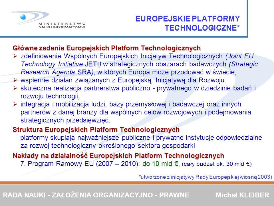 EUROPEJSKIE PLATFORMY TECHNOLOGICZNE* Główne zadania Europejskich Platform Technologicznych JETI SRA zdefiniowanie Wspólnych Europejskich Inicjatyw Te