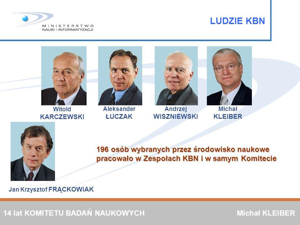 LUDZIE KBN 196 osób wybranych przez środowisko naukowe pracowało w Zespołach KBN i w samym Komitecie Witold KARCZEWSKI Aleksander ŁUCZAK Andrzej WISZN