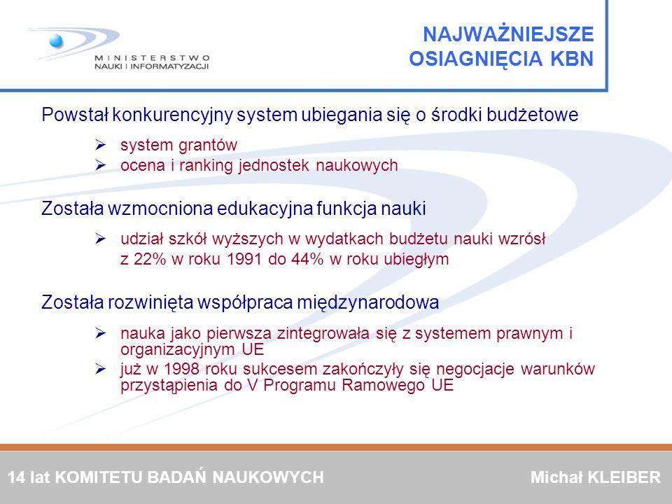NAJWAŻNIEJSZE OSIAGNIĘCIA KBN Komitet odegrał kluczową roli w budowie polskiego systemu sieci informatycznych NAUKA korzysta dzisiaj z powiązanych ze sobą 22 sieci metropolitalnych i 5 centrów komputerów dużej mocy przewiduje się zakończenie w przyszłym roku największej inwestycji KBN – sieci światłowodowej PIONIER Cztery kadencje Komitetu umożliwiły licznej grupie najwybitniejszych uczonych zdobycie doświadczeń we współpracy i współdecydowaniu przy organizowaniu badań i zarządzaniu finansami nauki w sekcjach specjalistycznych pracowało przeszło 2,5 tysiąca osób, recenzentów było w tym czasie 15 tysięcy.