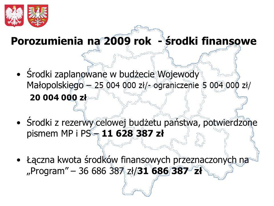 Porozumienia na 2009 rok - środki finansowe Środki zaplanowane w budżecie Wojewody Małopolskiego – 25 004 000 zł/- ograniczenie 5 004 000 zł/ 20 004 0