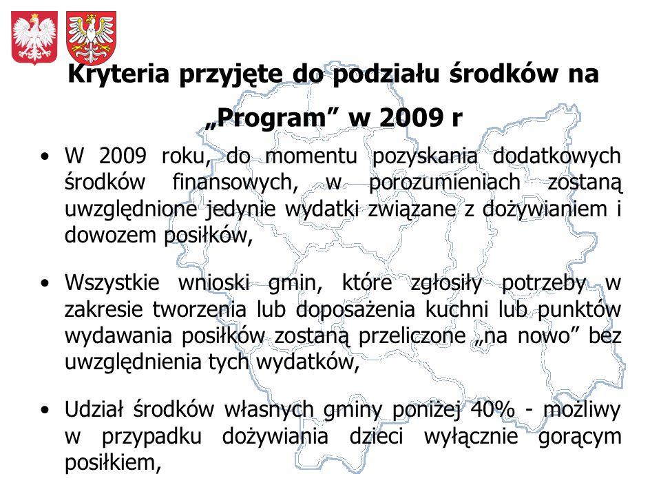Kryteria przyjęte do podziału środków na Program w 2009 r W 2009 roku, do momentu pozyskania dodatkowych środków finansowych, w porozumieniach zostaną uwzględnione jedynie wydatki związane z dożywianiem i dowozem posiłków, Wszystkie wnioski gmin, które zgłosiły potrzeby w zakresie tworzenia lub doposażenia kuchni lub punktów wydawania posiłków zostaną przeliczone na nowo bez uwzględnienia tych wydatków, Udział środków własnych gminy poniżej 40% - możliwy w przypadku dożywiania dzieci wyłącznie gorącym posiłkiem,