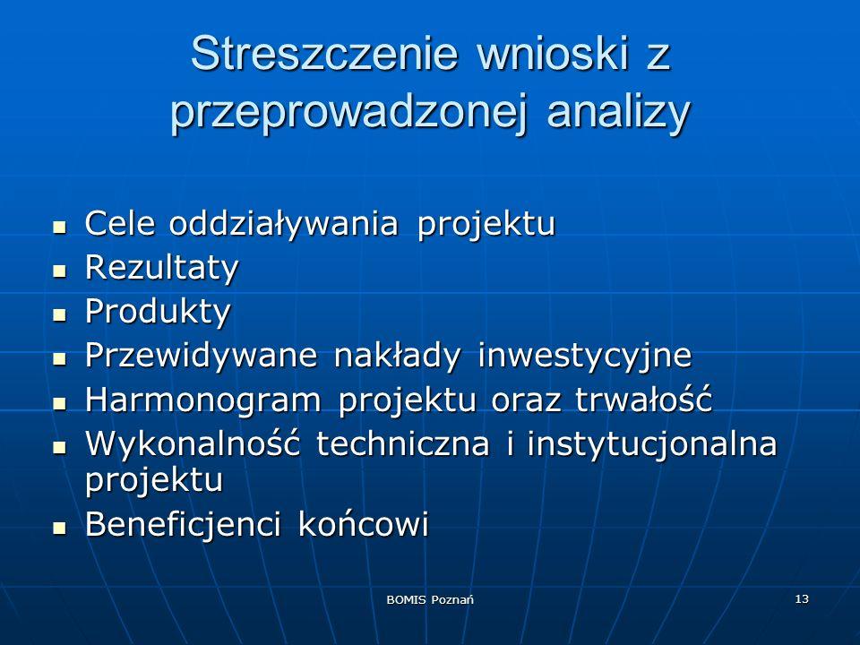 BOMIS Poznań 13 Streszczenie wnioski z przeprowadzonej analizy Cele oddziaływania projektu Cele oddziaływania projektu Rezultaty Rezultaty Produkty Pr