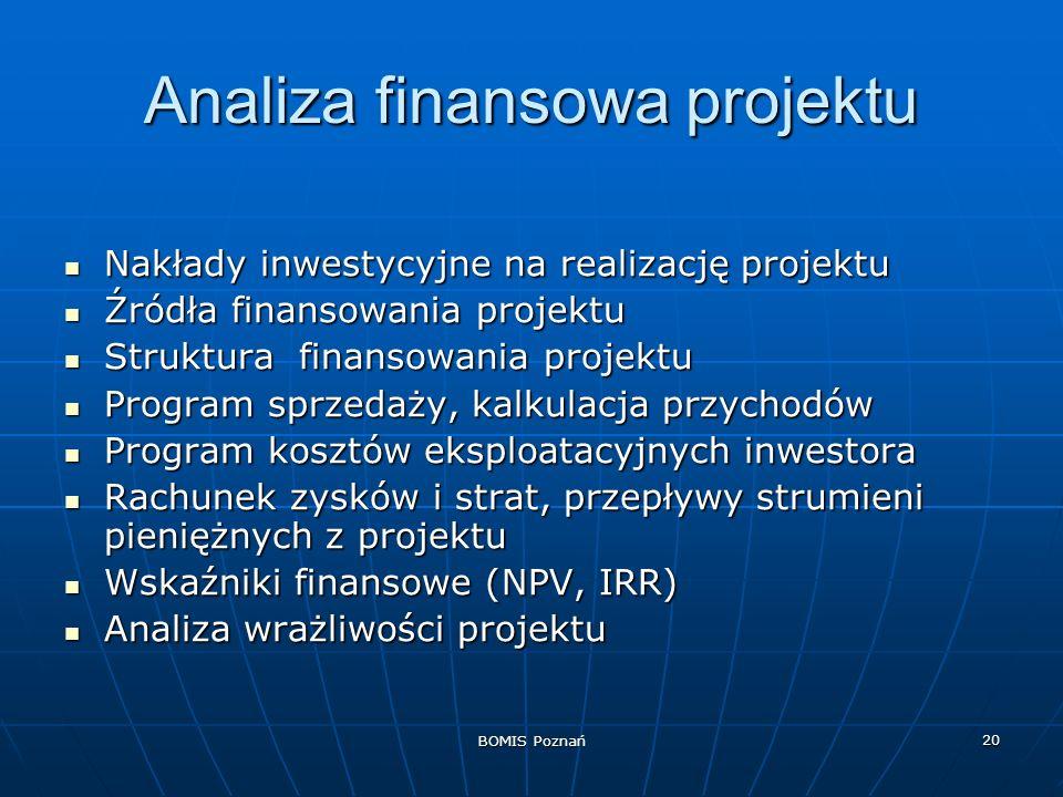 BOMIS Poznań 20 Analiza finansowa projektu Nakłady inwestycyjne na realizację projektu Nakłady inwestycyjne na realizację projektu Źródła finansowania