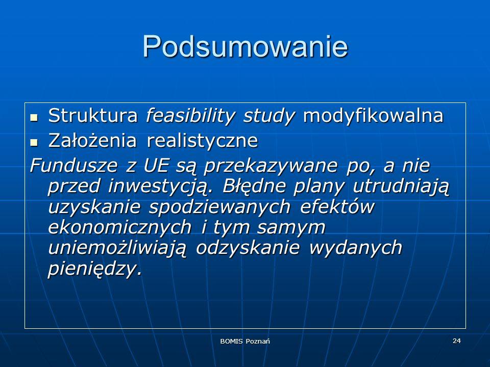 BOMIS Poznań 24 Podsumowanie Struktura feasibility study modyfikowalna Struktura feasibility study modyfikowalna Założenia realistyczne Założenia real
