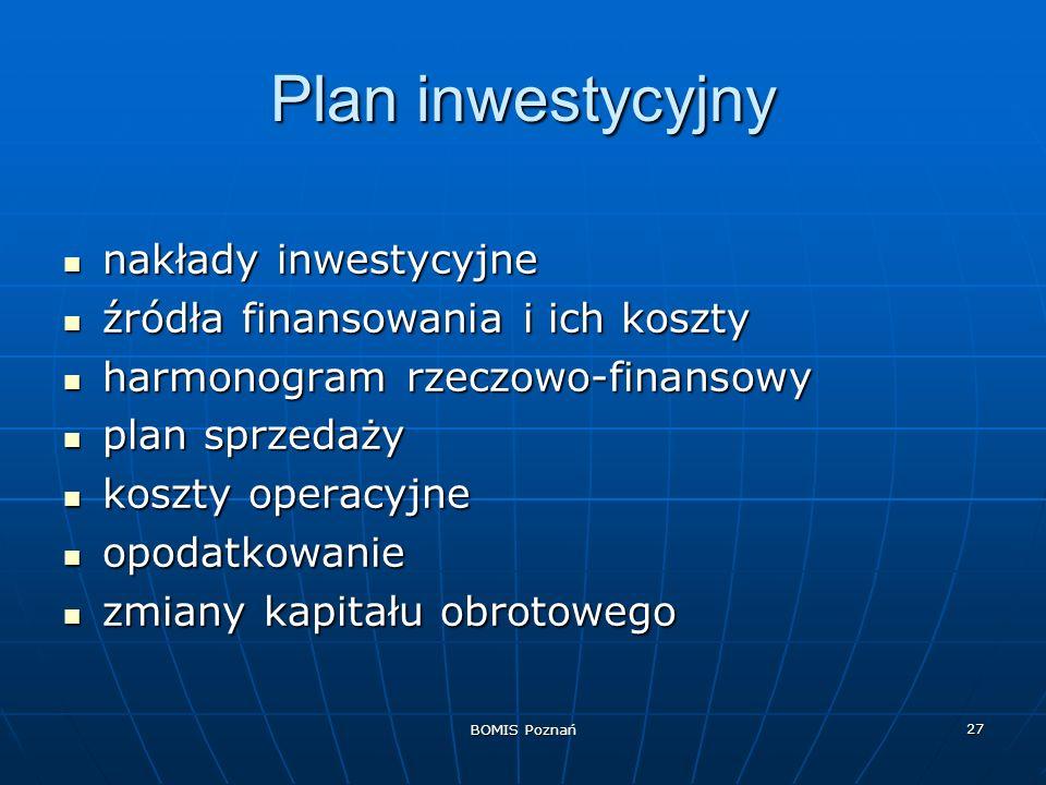 BOMIS Poznań 27 Plan inwestycyjny nakłady inwestycyjne nakłady inwestycyjne źródła finansowania i ich koszty źródła finansowania i ich koszty harmonog