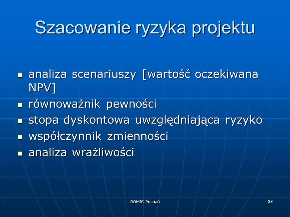 BOMIS Poznań 33 Szacowanie ryzyka projektu analiza scenariuszy [wartość oczekiwana NPV] analiza scenariuszy [wartość oczekiwana NPV] równoważnik pewno