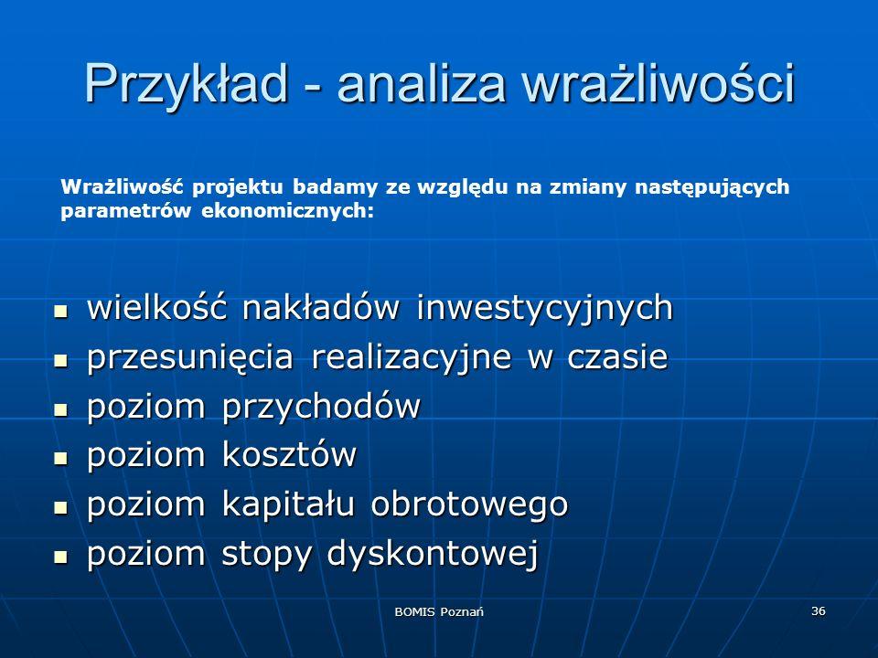 BOMIS Poznań 36 Przykład - analiza wrażliwości wielkość nakładów inwestycyjnych wielkość nakładów inwestycyjnych przesunięcia realizacyjne w czasie pr