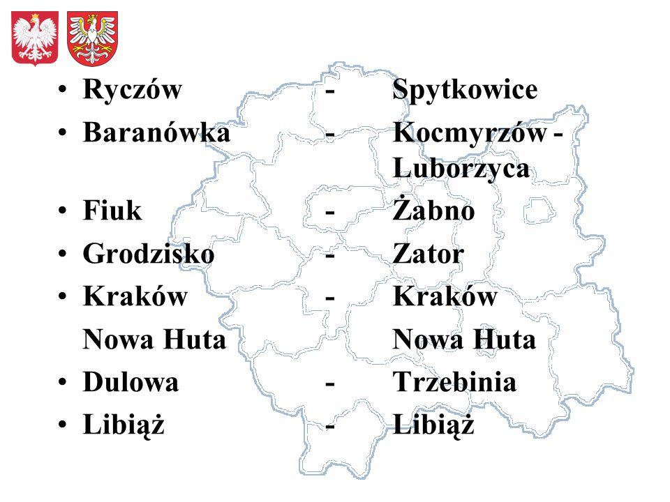 Ryczów -Spytkowice Baranówka-Kocmyrzów - Luborzyca Fiuk-Żabno Grodzisko-Zator Kraków -KrakówNowa Huta Dulowa-Trzebinia Libiąż-Libiąż