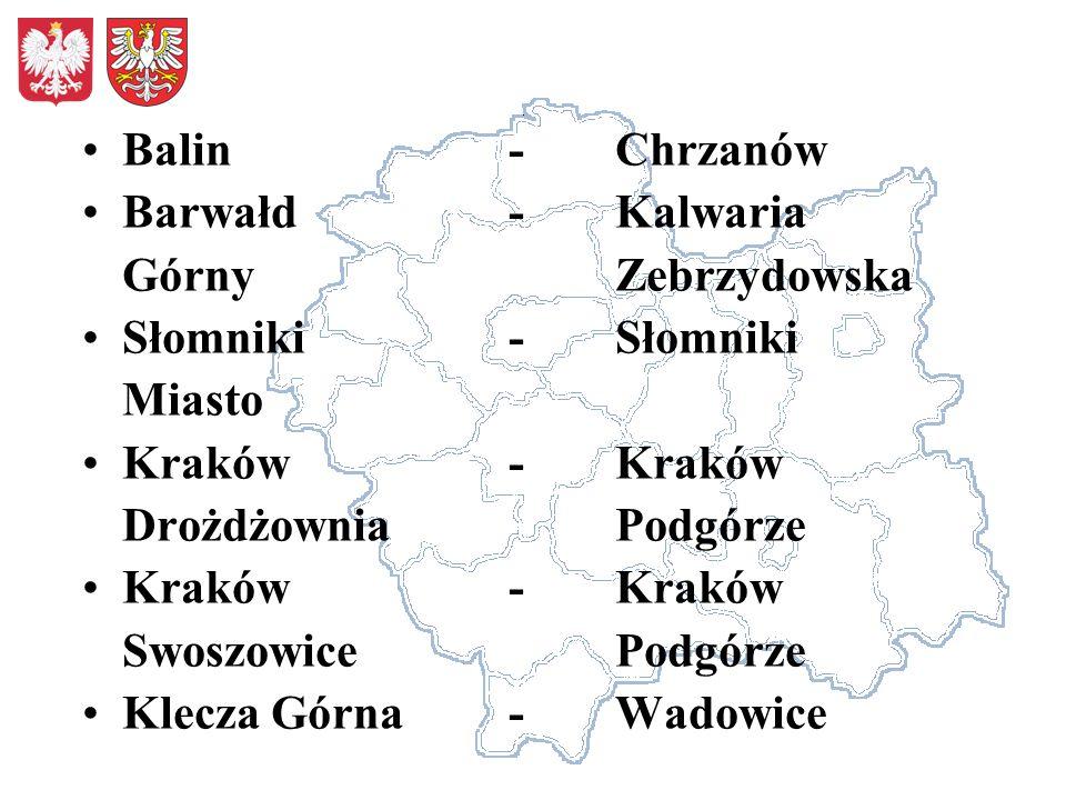 Balin-Chrzanów Barwałd-Kalwaria GórnyZebrzydowska Słomniki-Słomniki Miasto Kraków-Kraków DrożdżowniaPodgórze Kraków-Kraków SwoszowicePodgórze Klecza Górna-Wadowice