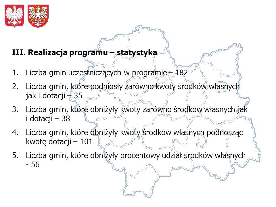 III. Realizacja programu – statystyka 1.Liczba gmin uczestniczących w programie – 182 2.Liczba gmin, które podniosły zarówno kwoty środków własnych ja