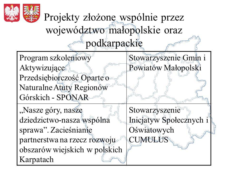 Projekty złożone wspólnie przez województwo małopolskie oraz podkarpackie Program szkoleniowy Aktywizujące Przedsiębiorczość Oparte o Naturalne Atuty Regionów Górskich - SPONAR Stowarzyszenie Gmin i Powiatów Małopolski Nasze góry, nasze dziedzictwo-nasza wspólna sprawa.