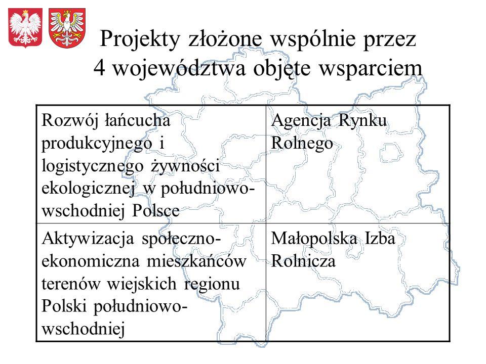 Projekty złożone wspólnie przez 4 województwa objęte wsparciem Rozwój łańcucha produkcyjnego i logistycznego żywności ekologicznej w południowo- wschodniej Polsce Agencja Rynku Rolnego Aktywizacja społeczno- ekonomiczna mieszkańców terenów wiejskich regionu Polski południowo- wschodniej Małopolska Izba Rolnicza