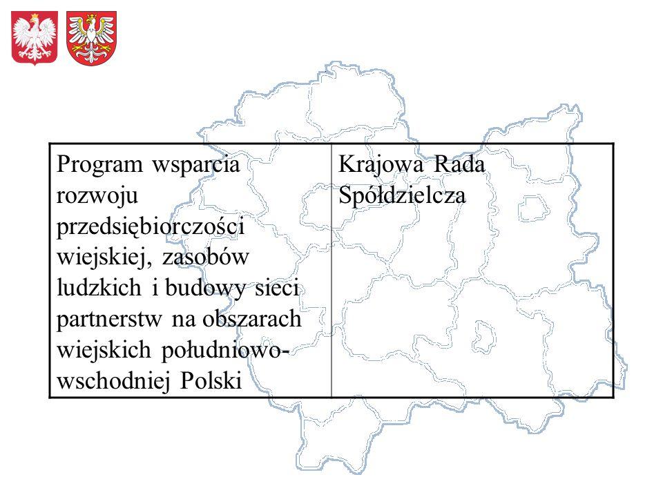 Program wsparcia rozwoju przedsiębiorczości wiejskiej, zasobów ludzkich i budowy sieci partnerstw na obszarach wiejskich południowo- wschodniej Polski Krajowa Rada Spółdzielcza