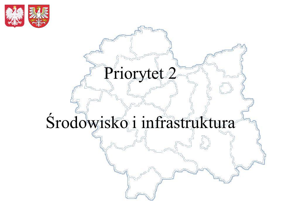 Priorytet 2 Środowisko i infrastruktura