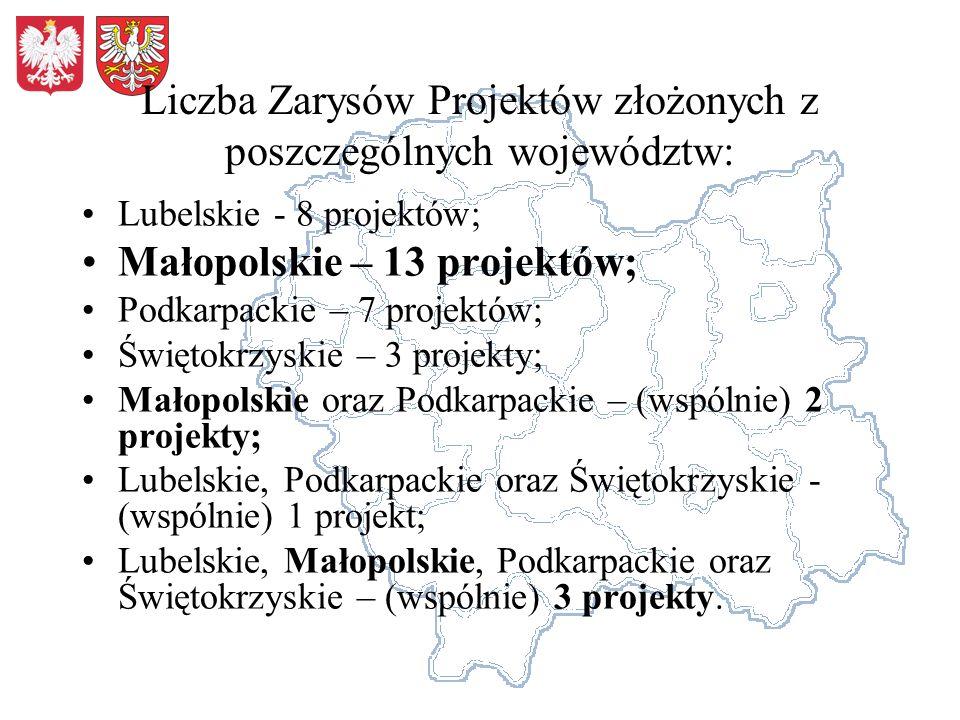 Liczba Zarysów Projektów złożonych z poszczególnych województw: Lubelskie - 8 projektów; Małopolskie – 13 projektów; Podkarpackie – 7 projektów; Święt