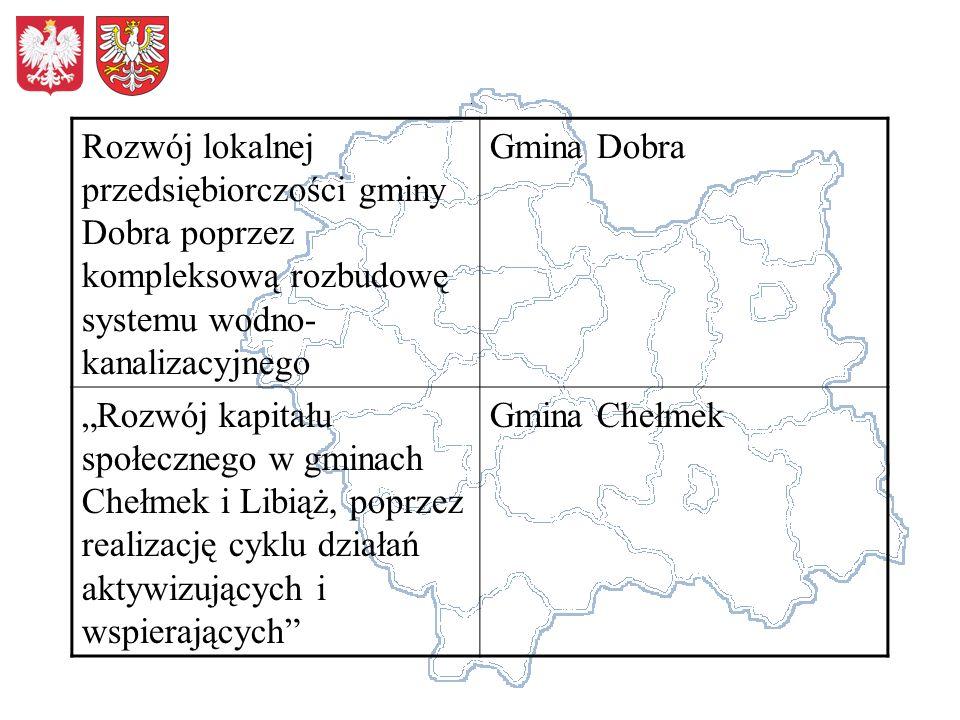 Rozwój lokalnej przedsiębiorczości gminy Dobra poprzez kompleksową rozbudowę systemu wodno- kanalizacyjnego Gmina Dobra Rozwój kapitału społecznego w gminach Chełmek i Libiąż, poprzez realizację cyklu działań aktywizujących i wspierających Gmina Chełmek