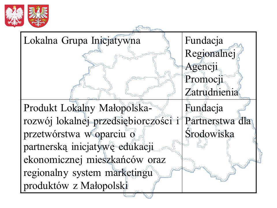 Lokalna Grupa InicjatywnaFundacja Regionalnej Agencji Promocji Zatrudnienia Produkt Lokalny Małopolska- rozwój lokalnej przedsiębiorczości i przetwórstwa w oparciu o partnerską inicjatywę edukacji ekonomicznej mieszkańców oraz regionalny system marketingu produktów z Małopolski Fundacja Partnerstwa dla Środowiska