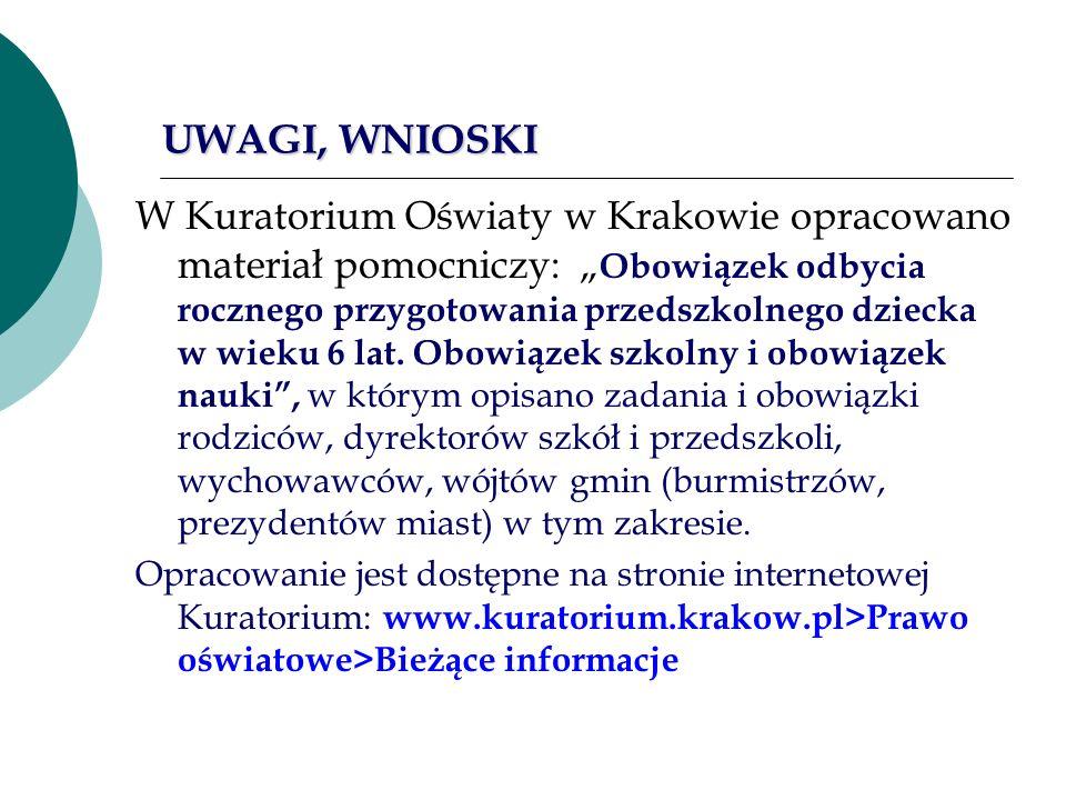 UWAGI, WNIOSKI W Kuratorium Oświaty w Krakowie opracowano materiał pomocniczy: Obowiązek odbycia rocznego przygotowania przedszkolnego dziecka w wieku