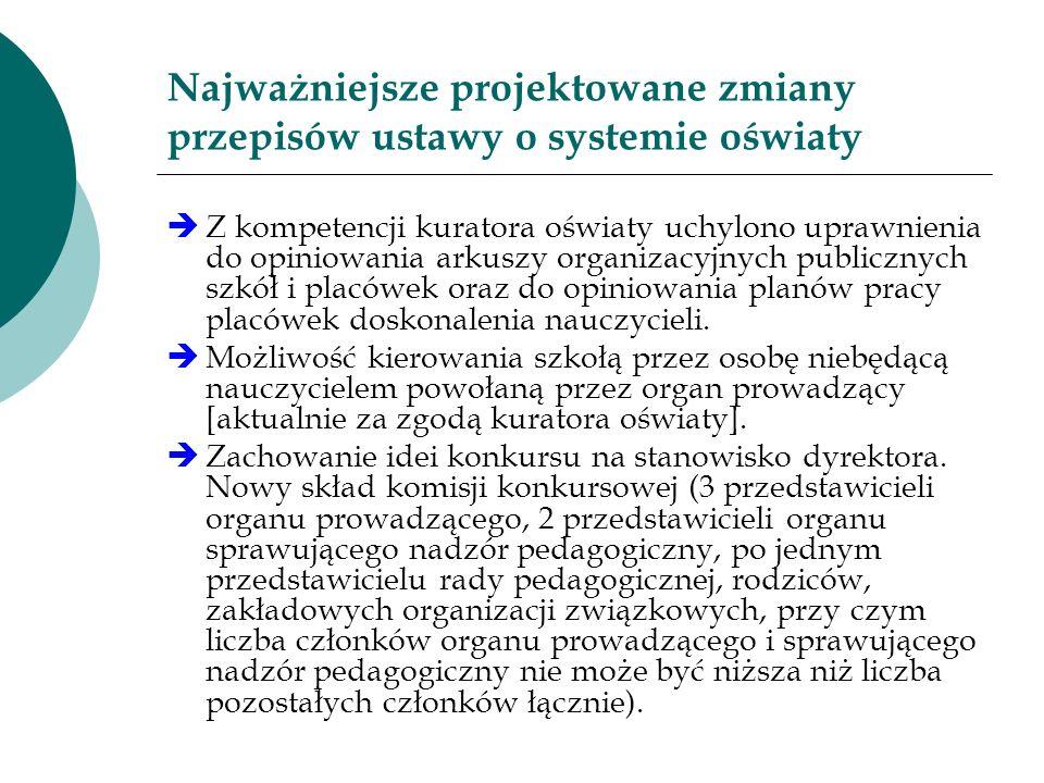 Najważniejsze projektowane zmiany przepisów ustawy o systemie oświaty Z kompetencji kuratora oświaty uchylono uprawnienia do opiniowania arkuszy organ