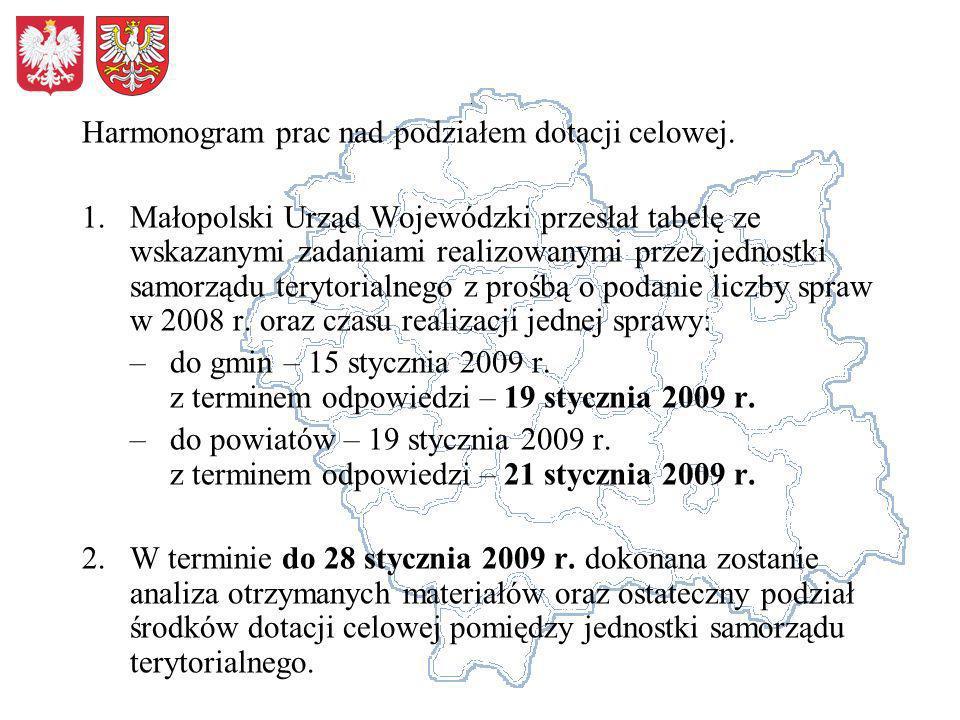 Harmonogram prac nad podziałem dotacji celowej. 1.Małopolski Urząd Wojewódzki przesłał tabelę ze wskazanymi zadaniami realizowanymi przez jednostki sa
