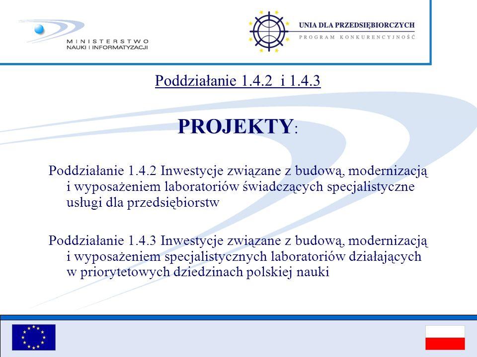 Poddziałanie 1.4.2 i 1.4.3 PROJEKTY : Poddziałanie 1.4.2 Inwestycje związane z budową, modernizacją i wyposażeniem laboratoriów świadczących specjalis
