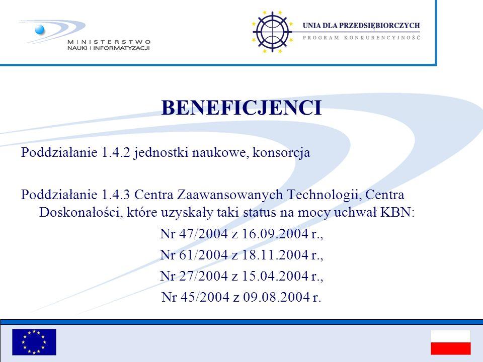BENEFICJENCI Poddziałanie 1.4.2 jednostki naukowe, konsorcja Poddziałanie 1.4.3 Centra Zaawansowanych Technologii, Centra Doskonałości, które uzyskały