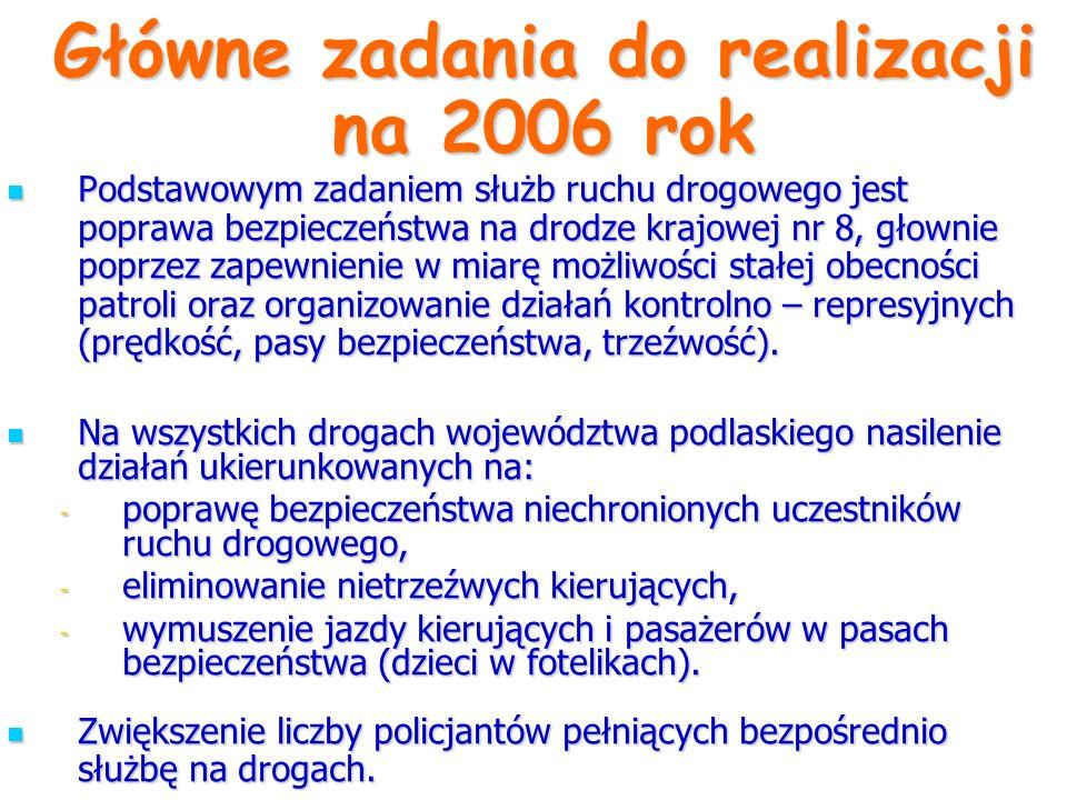 Główne zadania do realizacji na 2006 rok Podstawowym zadaniem służb ruchu drogowego jest poprawa bezpieczeństwa na drodze krajowej nr 8, głownie poprz