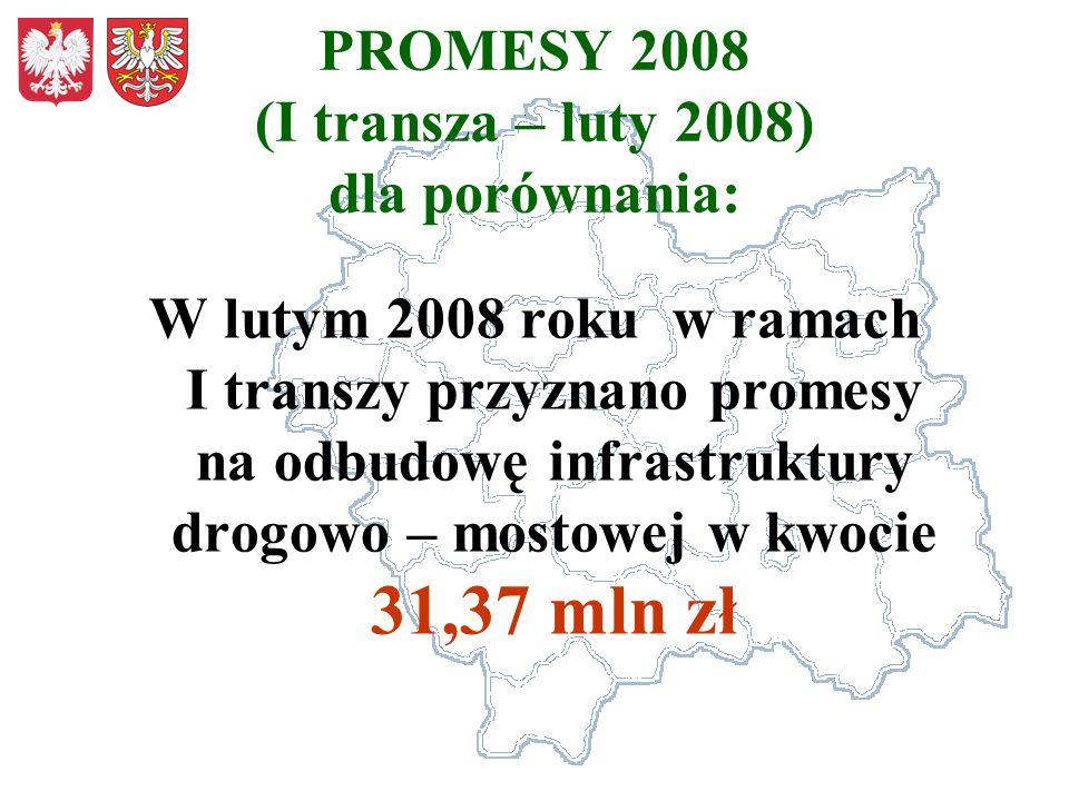 PROMESY 2008 (I transza – luty 2008) dla porównania: W lutym 2008 roku w ramach I transzy przyznano promesy na odbudowę infrastruktury drogowo – mosto