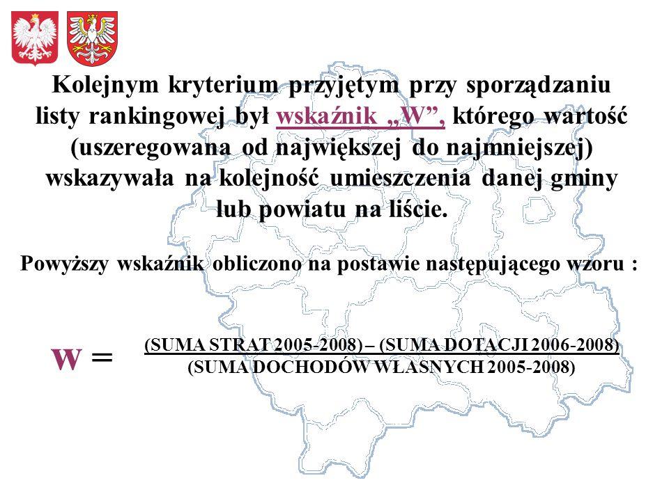 L.p.GminaPowiattys.