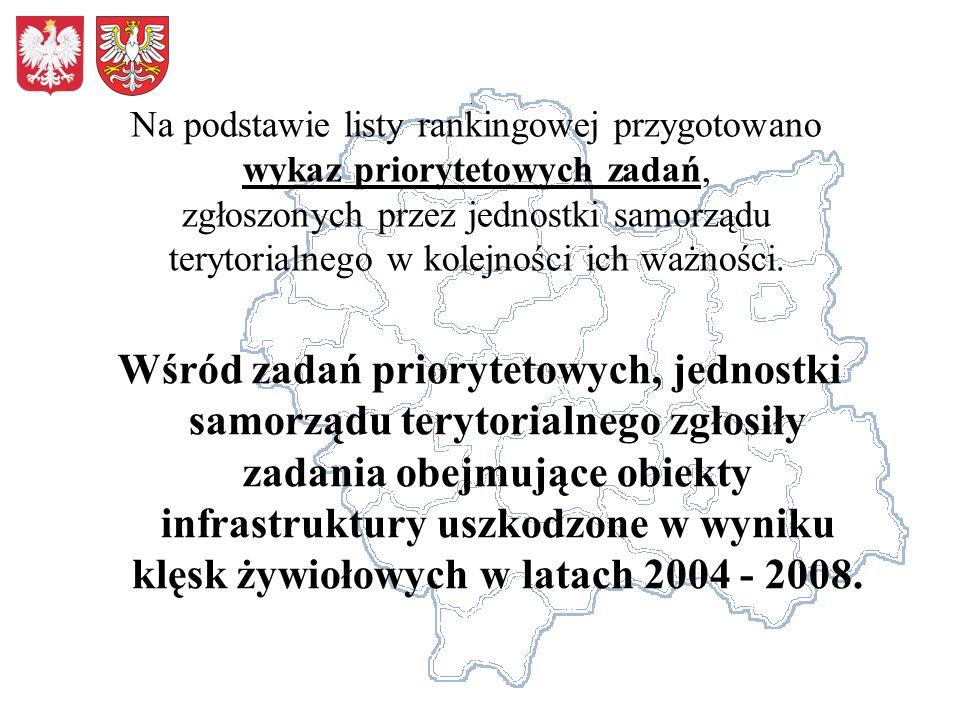 Łącznie przedstawiono zapotrzebowanie 123 jednostek samorządu terytorialnego województwa małopolskiego, które zostały ujęte w rankingu i ubiegają się o wsparcie finansowe z budżetu państwa w 2009 roku dla zadań w zakresie usuwania skutków klęsk żywiołowych na łączną wartość szacunkową 240 617,85 tys.
