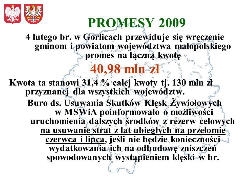 PROMESY 2009 4 lutego br. w Gorlicach przewiduje się wręczenie gminom i powiatom województwa małopolskiego promes na łączną kwotę 40,98 mln zł Kwota t