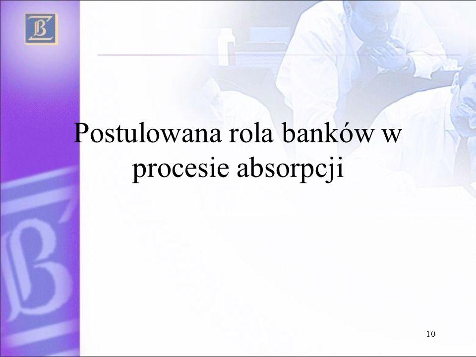 10 Postulowana rola banków w procesie absorpcji