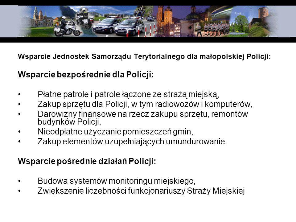 Wsparcie Jednostek Samorządu Terytorialnego dla małopolskiej Policji: Wsparcie bezpośrednie dla Policji: Płatne patrole i patrole łączone ze strażą mi