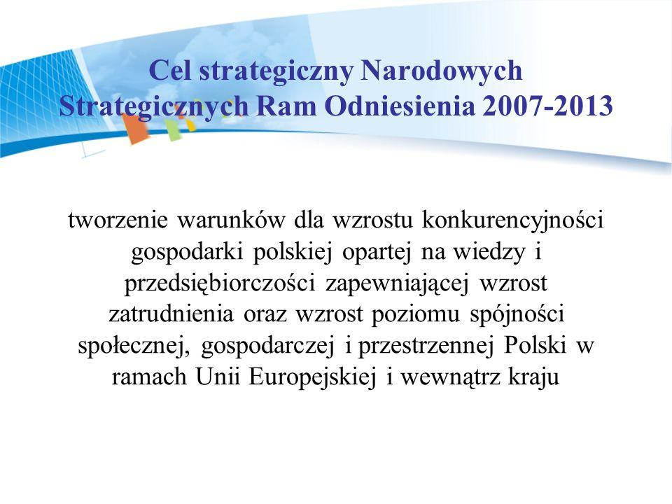 Cel strategiczny Narodowych Strategicznych Ram Odniesienia 2007-2013 tworzenie warunków dla wzrostu konkurencyjności gospodarki polskiej opartej na wi